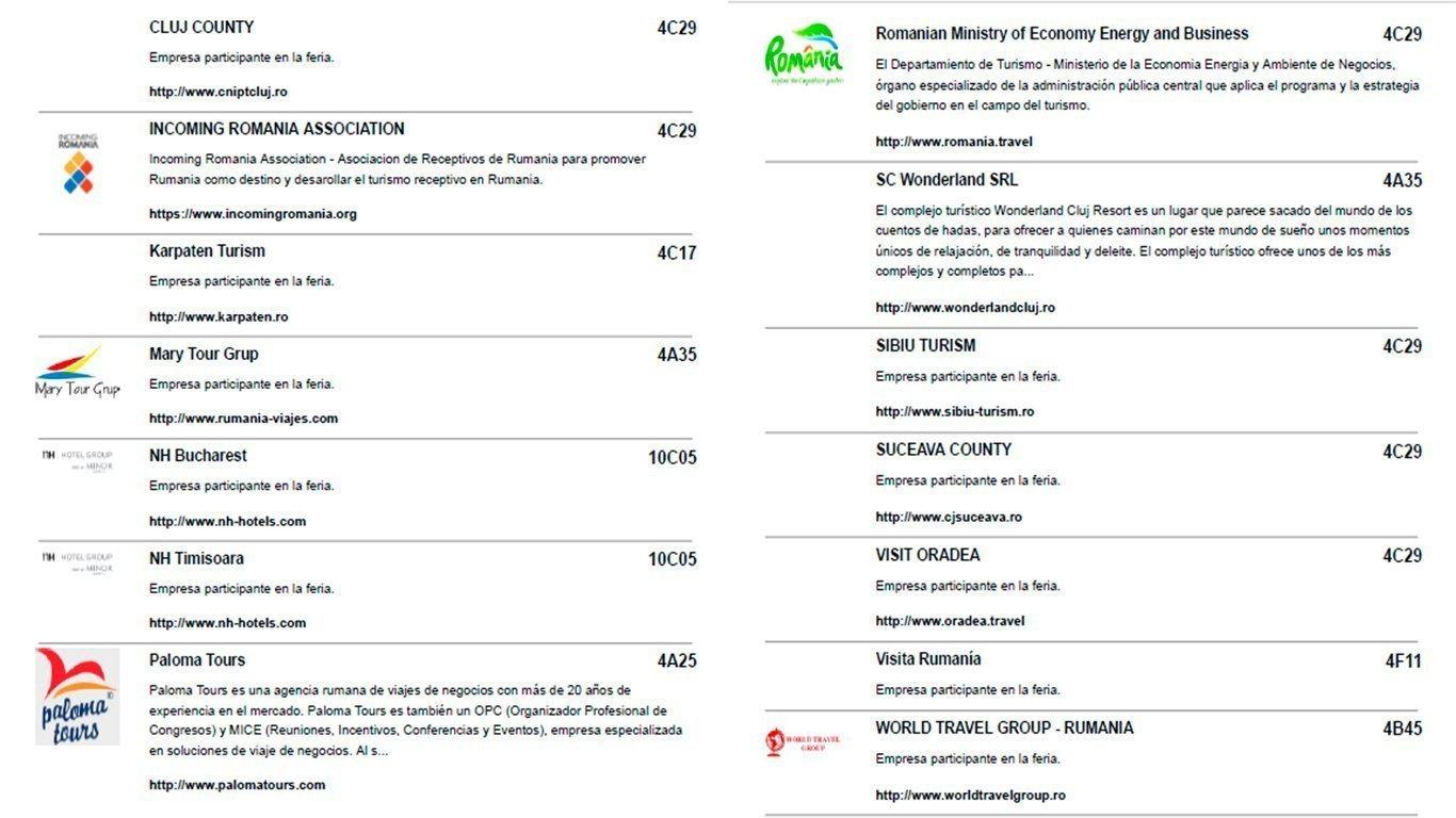 Standurile la toate firmele romanesti FITUR 2020