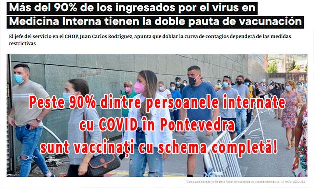 Peste 90% dintre persoanele internate cu COVID în Pontevedra sunt vaccinați cu schema completă